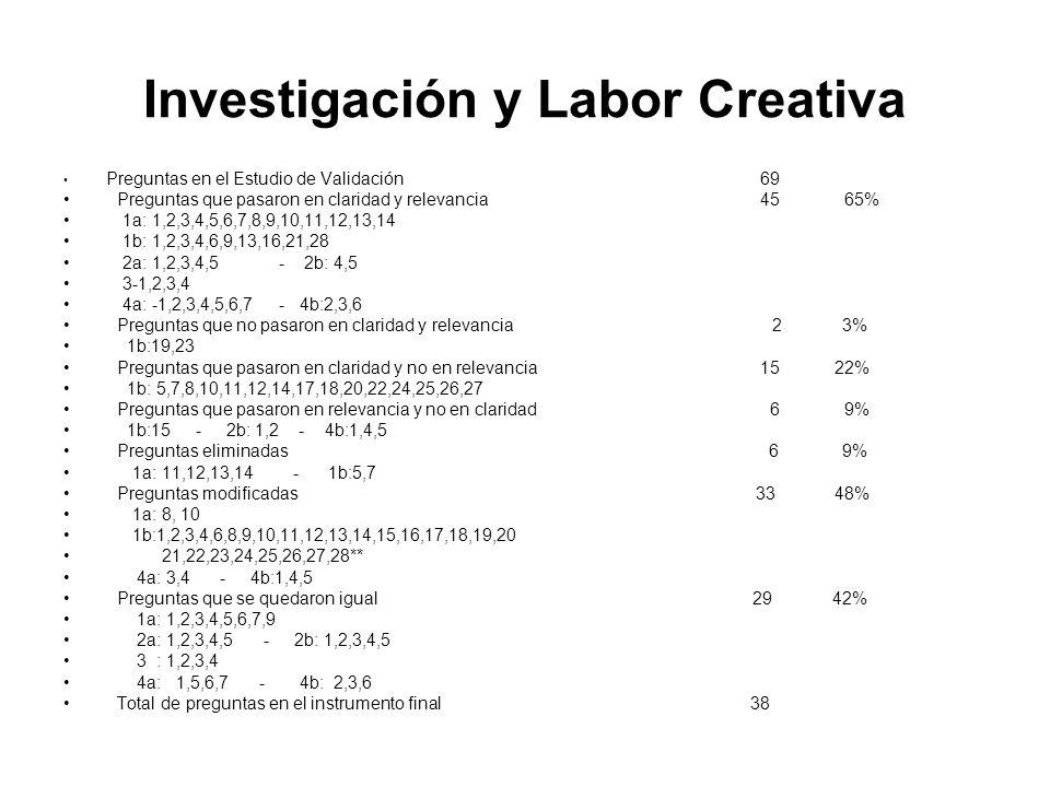 Investigación y Labor Creativa Preguntas en el Estudio de Validación 69 Preguntas que pasaron en claridad y relevancia 45 65% 1a: 1,2,3,4,5,6,7,8,9,10,11,12,13,14 1b: 1,2,3,4,6,9,13,16,21,28 2a: 1,2,3,4,5 - 2b: 4,5 3-1,2,3,4 4a: -1,2,3,4,5,6,7 - 4b:2,3,6 Preguntas que no pasaron en claridad y relevancia 2 3% 1b:19,23 Preguntas que pasaron en claridad y no en relevancia 15 22% 1b: 5,7,8,10,11,12,14,17,18,20,22,24,25,26,27 Preguntas que pasaron en relevancia y no en claridad 6 9% 1b:15 - 2b: 1,2 - 4b:1,4,5 Preguntas eliminadas 6 9% 1a: 11,12,13,14 - 1b:5,7 Preguntas modificadas 33 48% 1a: 8, 10 1b:1,2,3,4,6,8,9,10,11,12,13,14,15,16,17,18,19,20 21,22,23,24,25,26,27,28** 4a: 3,4 - 4b:1,4,5 Preguntas que se quedaron igual 29 42% 1a: 1,2,3,4,5,6,7,9 2a: 1,2,3,4,5 - 2b: 1,2,3,4,5 3 : 1,2,3,4 4a: 1,5,6,7 - 4b: 2,3,6 Total de preguntas en el instrumento final 38