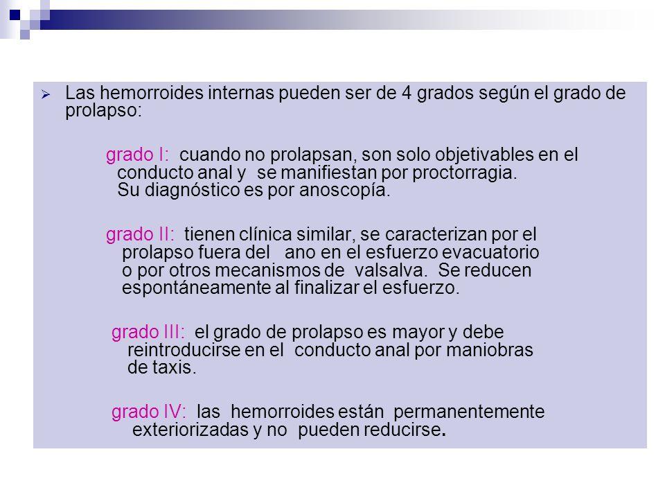 Las hemorroides internas pueden ser de 4 grados según el grado de prolapso: grado I: cuando no prolapsan, son solo objetivables en el conducto anal y se manifiestan por proctorragia.