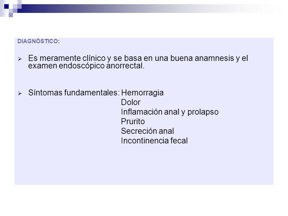 DIAGNÓSTICO: Es meramente clínico y se basa en una buena anamnesis y el examen endoscópico anorrectal. Síntomas fundamentales: Hemorragia Dolor Inflam