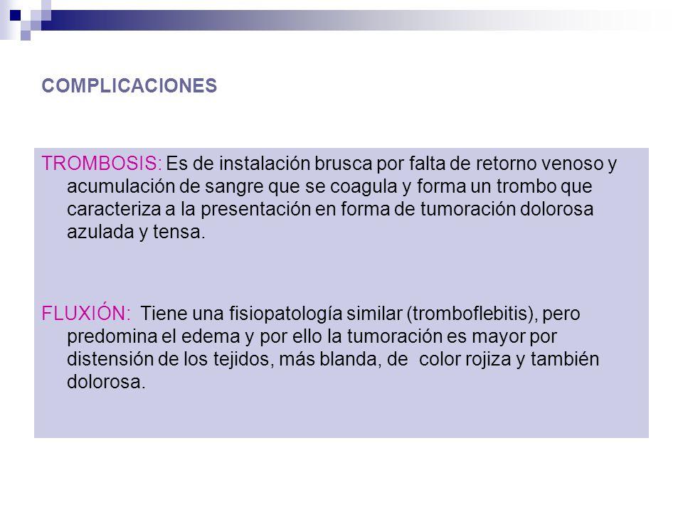 COMPLICACIONES TROMBOSIS: Es de instalación brusca por falta de retorno venoso y acumulación de sangre que se coagula y forma un trombo que caracteriza a la presentación en forma de tumoración dolorosa azulada y tensa.