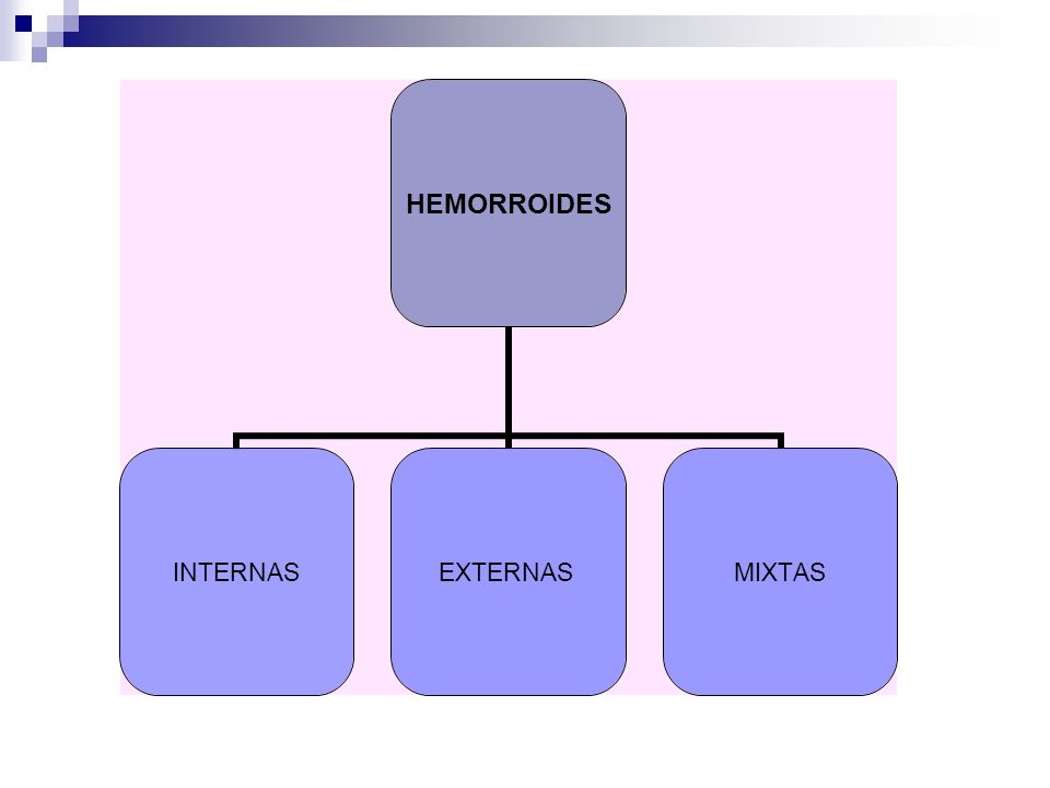 HEMORROIDES INTERNASEXTERNASMIXTAS
