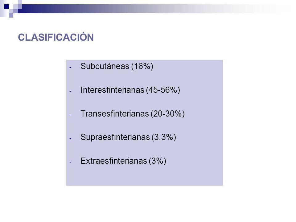 CLASIFICACIÓN - Subcutáneas (16%) - Interesfinterianas (45-56%) - Transesfinterianas (20-30%) - Supraesfinterianas (3.3%) - Extraesfinterianas (3%)