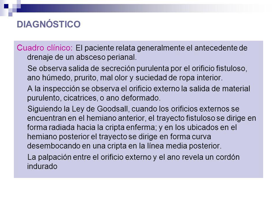DIAGNÓSTICO Cuadro clínico: El paciente relata generalmente el antecedente de drenaje de un absceso perianal. Se observa salida de secreción purulenta