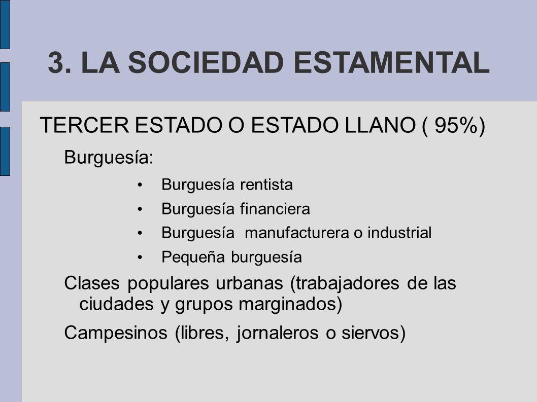 3. LA SOCIEDAD ESTAMENTAL TERCER ESTADO O ESTADO LLANO ( 95%) Burguesía: Burguesía rentista Burguesía financiera Burguesía manufacturera o industrial