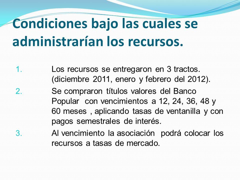 Condiciones finales de recibo de los recursos. Tasa Pondera del 7.29%