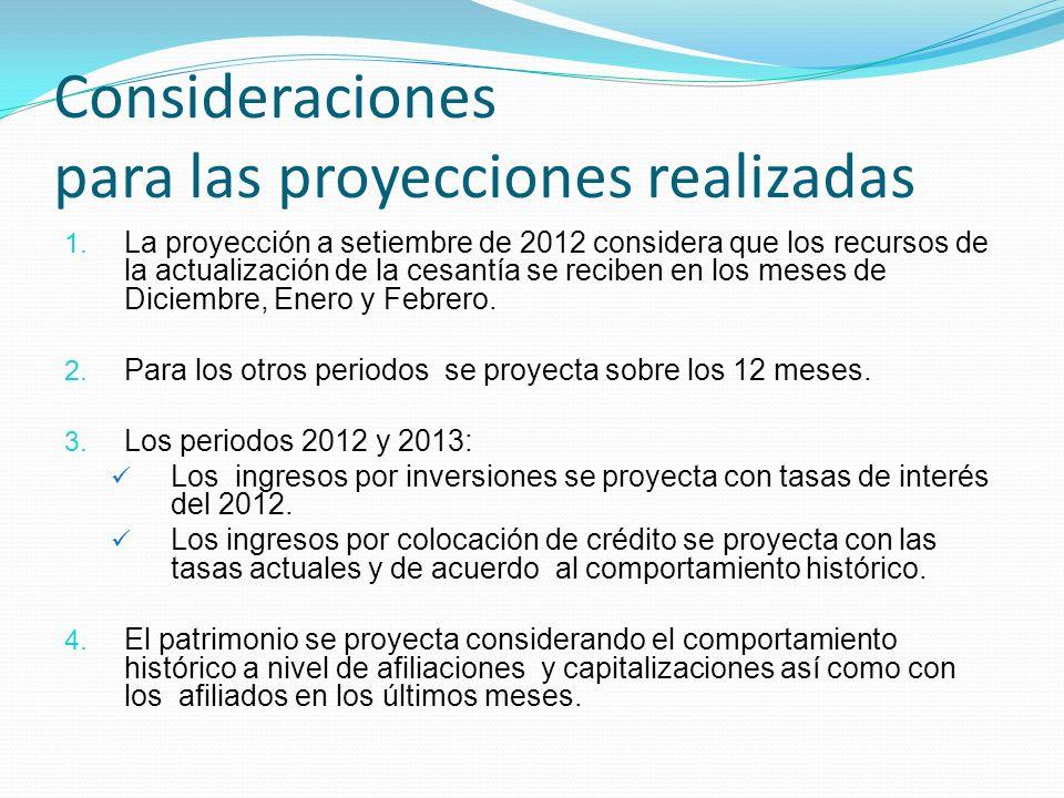 Administración de la Cesantía Segunda medida: Colocación de crédito Hipotecario.