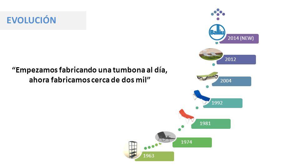 EVOLUCIÓN Ésta era la filosofía de Josep Maria Sans Amill, fundador de la empresa en 1926, que sus descendientes han mantenido viva hasta nuestros día