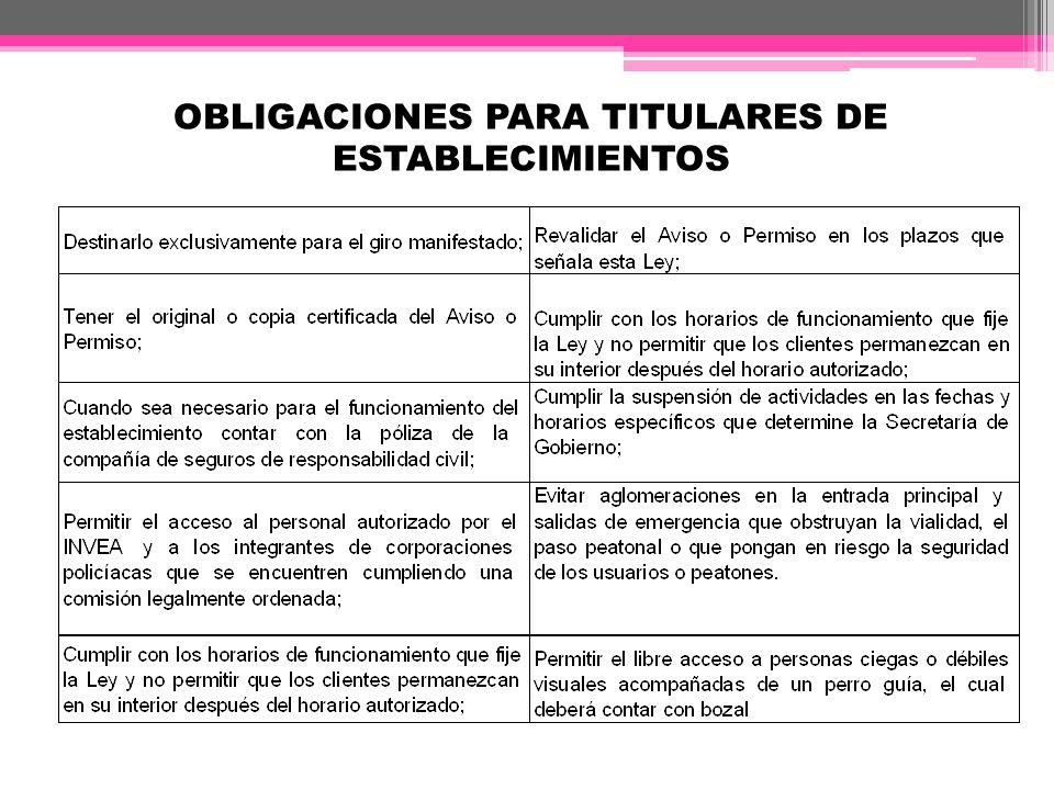 OBLIGACIONES PARA TITULARES DE ESTABLECIMIENTOS