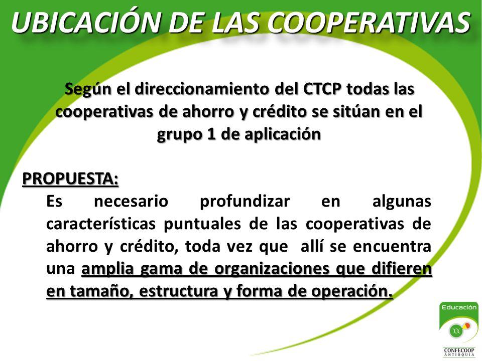 UBICACIÓN DE LAS COOPERATIVAS Según el direccionamiento del CTCP todas las cooperativas de ahorro y crédito se sitúan en el grupo 1 de aplicación PROPUESTA: amplia gama de organizaciones que difieren en tamaño, estructura y forma de operación.
