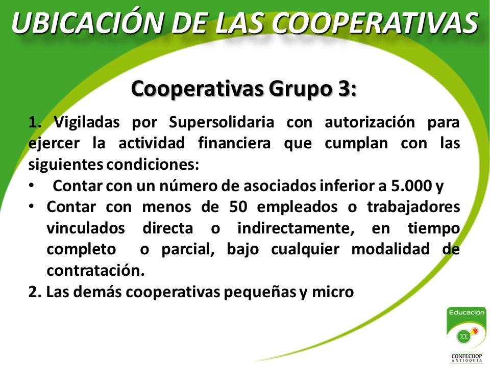 UBICACIÓN DE LAS COOPERATIVAS Cooperativas Grupo 3: 1.