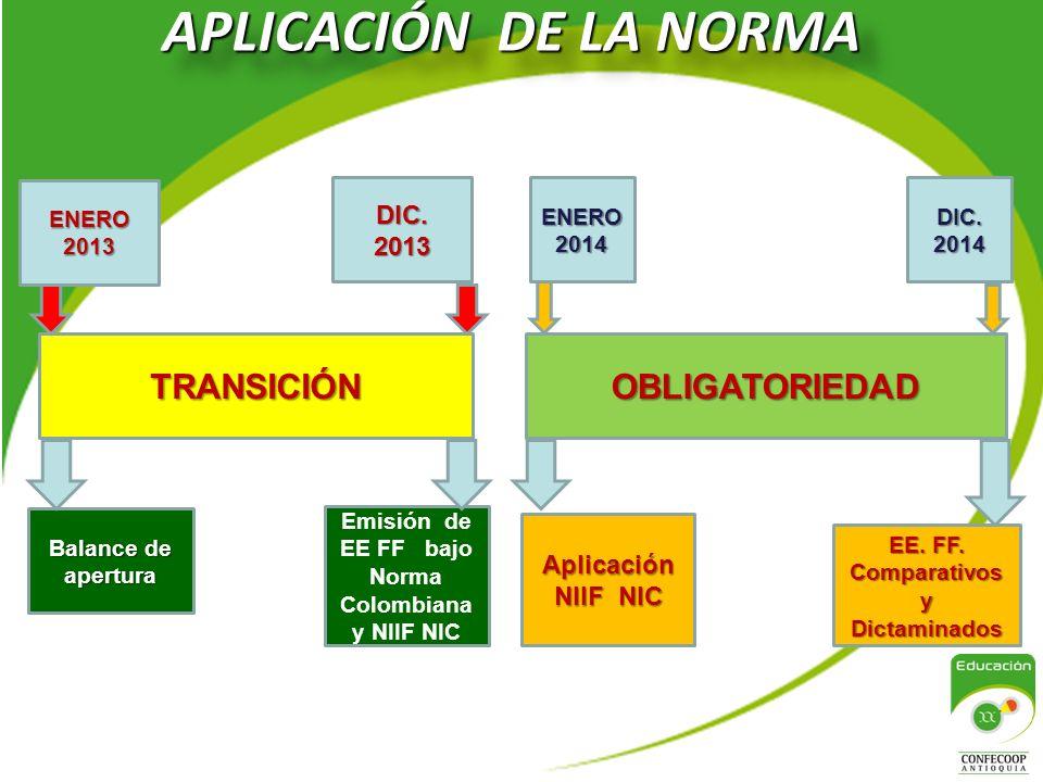 APLICACIÓN DE LA NORMA TRANSICIÓNOBLIGATORIEDAD ENERO 2013 DIC.