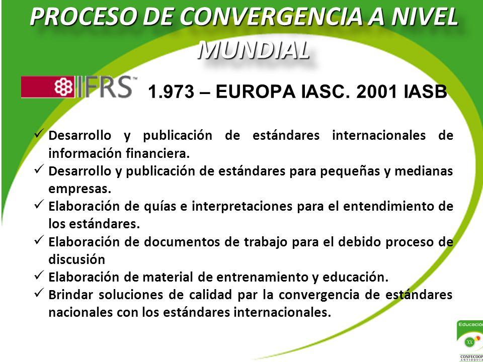 DIRECCIONAMIENTO CTCP CLASIFICACION PARA COLOMBIA NAI.