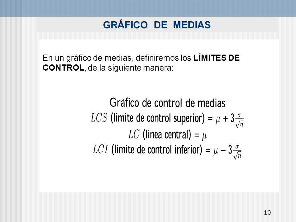 10 GRÁFICO DE MEDIAS En un gráfico de medias, definiremos los LÍMITES DE CONTROL, de la siguiente manera: