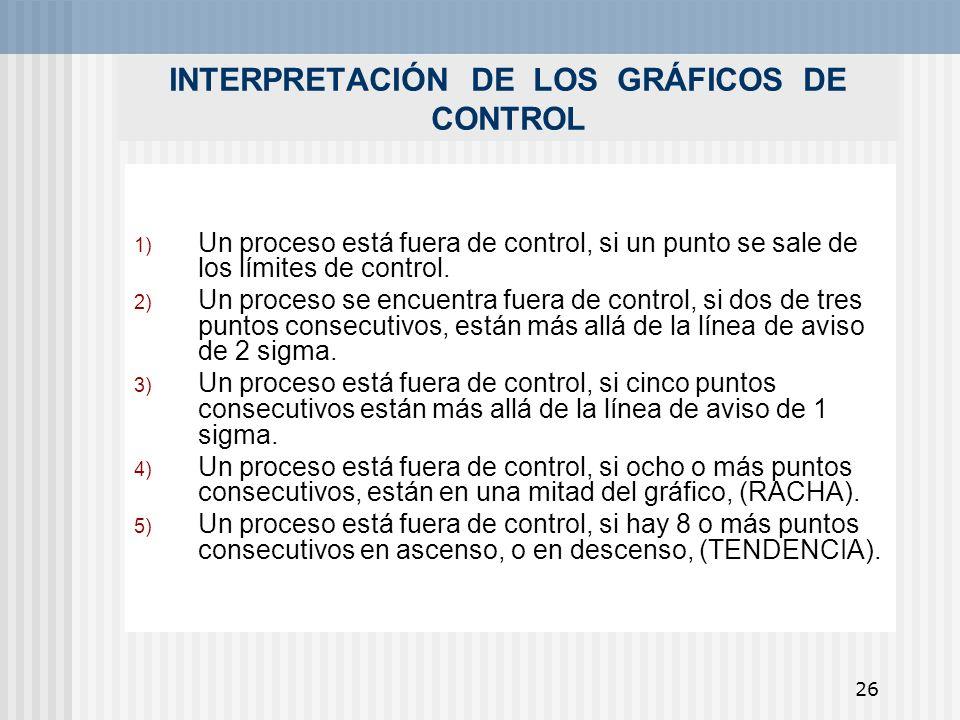 26 INTERPRETACIÓN DE LOS GRÁFICOS DE CONTROL 1) Un proceso está fuera de control, si un punto se sale de los límites de control. 2) Un proceso se encu
