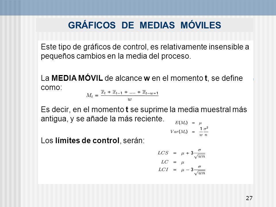27 GRÁFICOS DE MEDIAS MÓVILES Este tipo de gráficos de control, es relativamente insensible a pequeños cambios en la media del proceso. La MEDIA MÓVIL