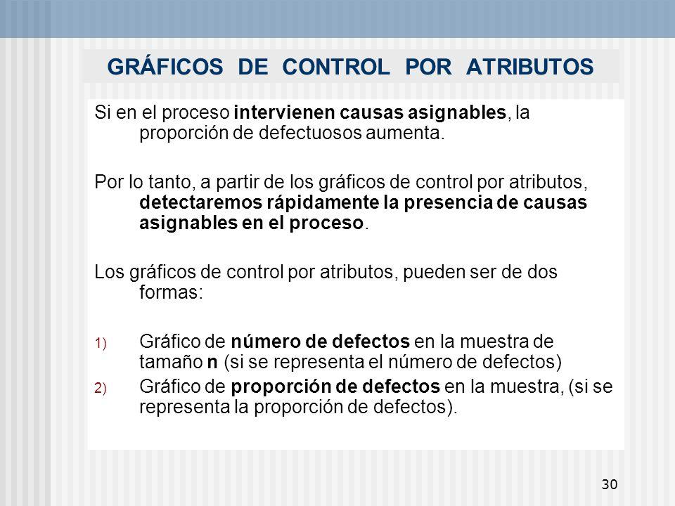 30 GRÁFICOS DE CONTROL POR ATRIBUTOS Si en el proceso intervienen causas asignables, la proporción de defectuosos aumenta. Por lo tanto, a partir de l