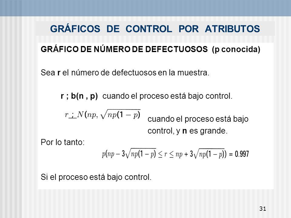 31 GRÁFICOS DE CONTROL POR ATRIBUTOS GRÁFICO DE NÚMERO DE DEFECTUOSOS (p conocida) Sea r el número de defectuosos en la muestra. r ; b(n, p) cuando el