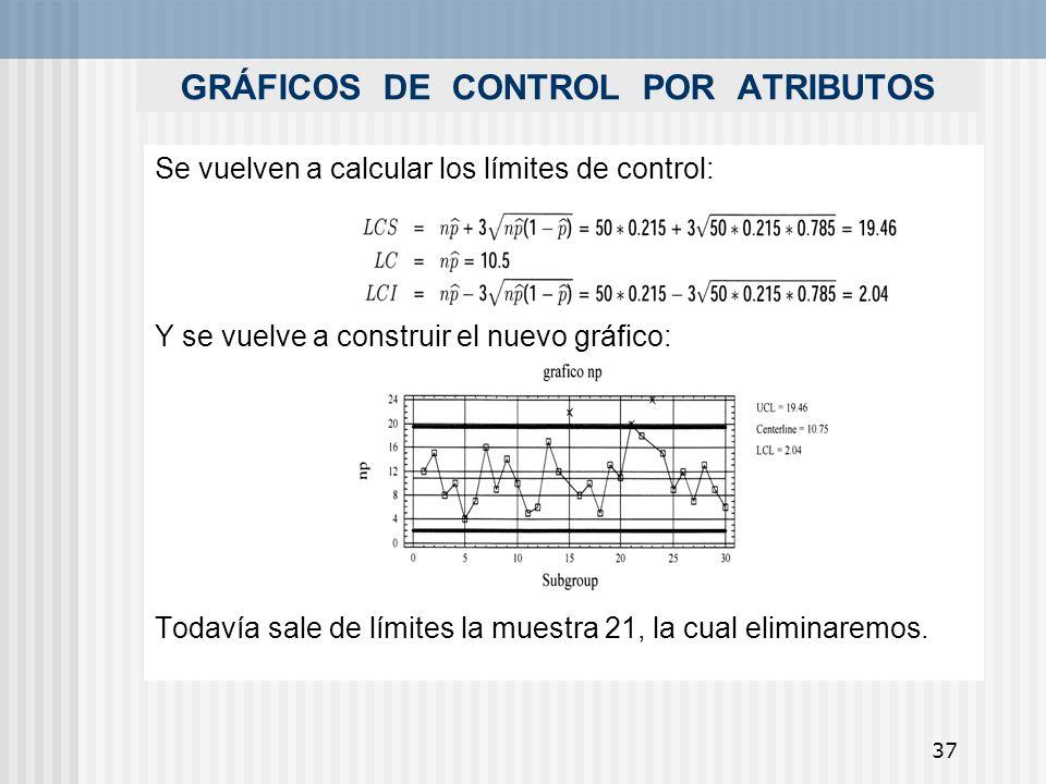 37 GRÁFICOS DE CONTROL POR ATRIBUTOS Se vuelven a calcular los límites de control: Y se vuelve a construir el nuevo gráfico: Todavía sale de límites l