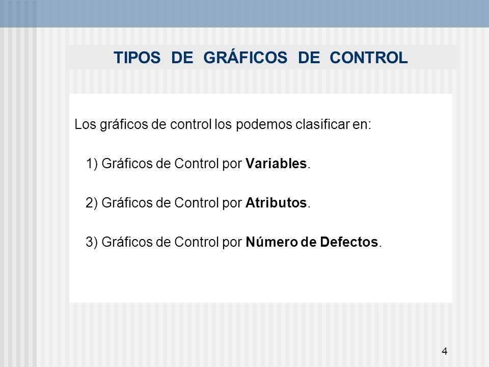4 TIPOS DE GRÁFICOS DE CONTROL Los gráficos de control los podemos clasificar en: 1) Gráficos de Control por Variables. 2) Gráficos de Control por Atr
