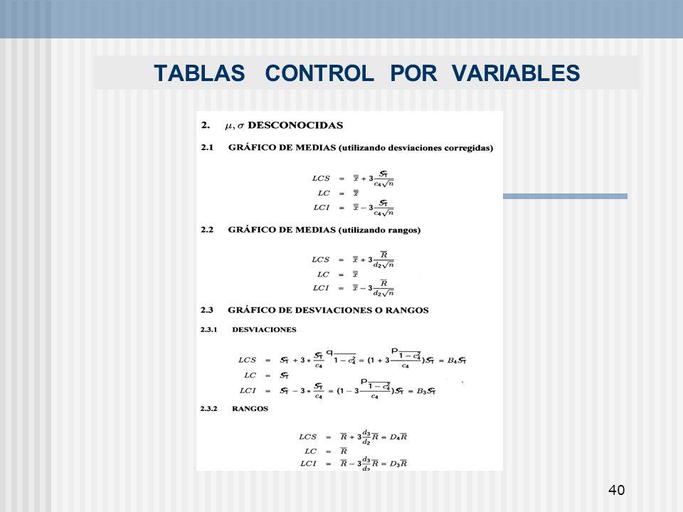 40 TABLAS CONTROL POR VARIABLES