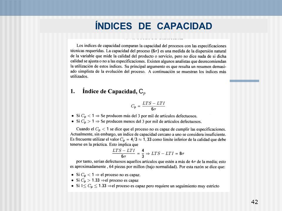 42 ÍNDICES DE CAPACIDAD