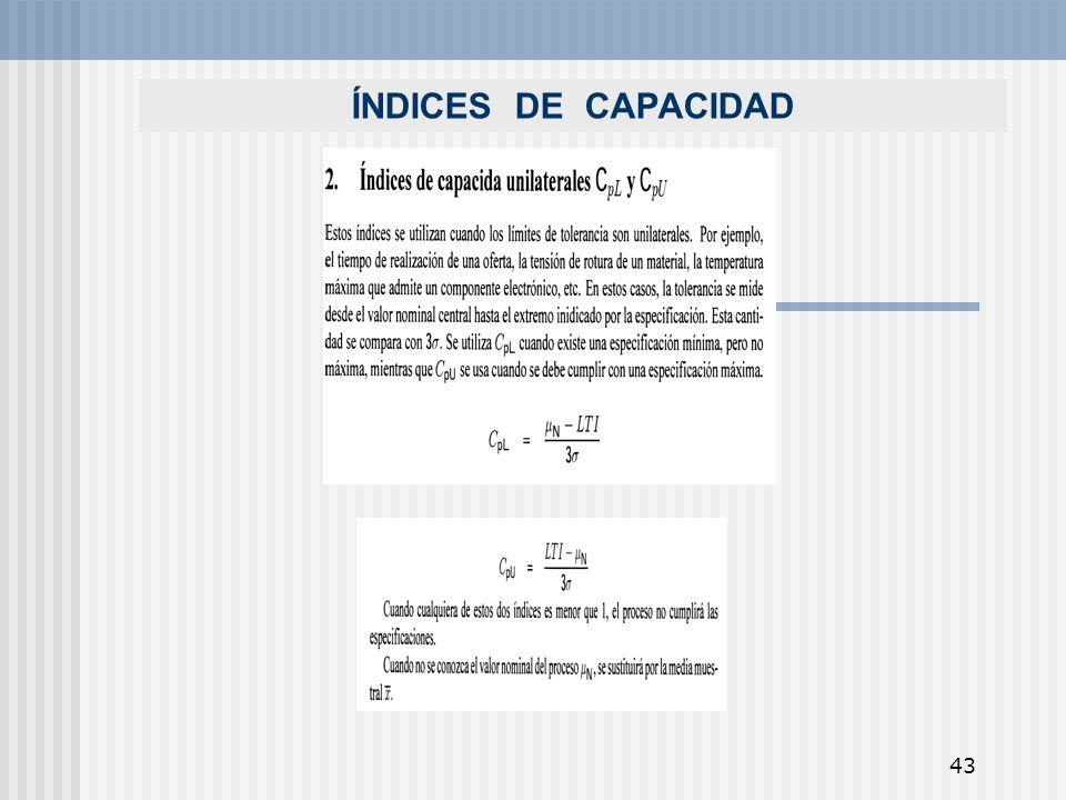 43 ÍNDICES DE CAPACIDAD