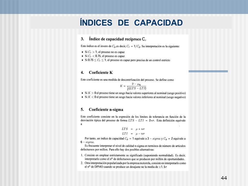 44 ÍNDICES DE CAPACIDAD