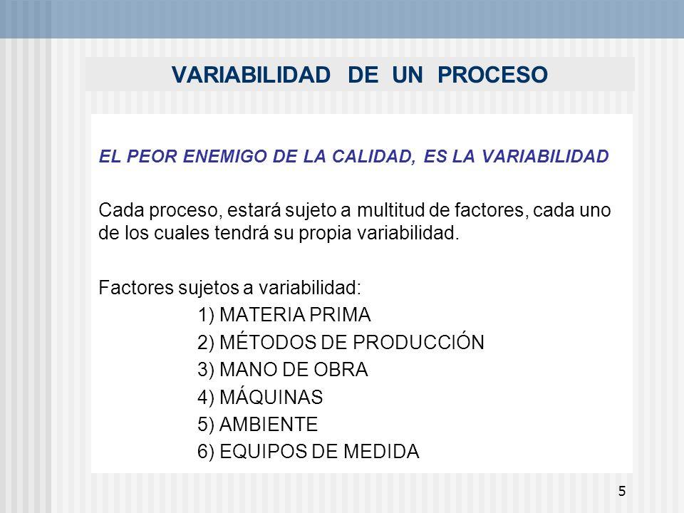 26 INTERPRETACIÓN DE LOS GRÁFICOS DE CONTROL 1) Un proceso está fuera de control, si un punto se sale de los límites de control.