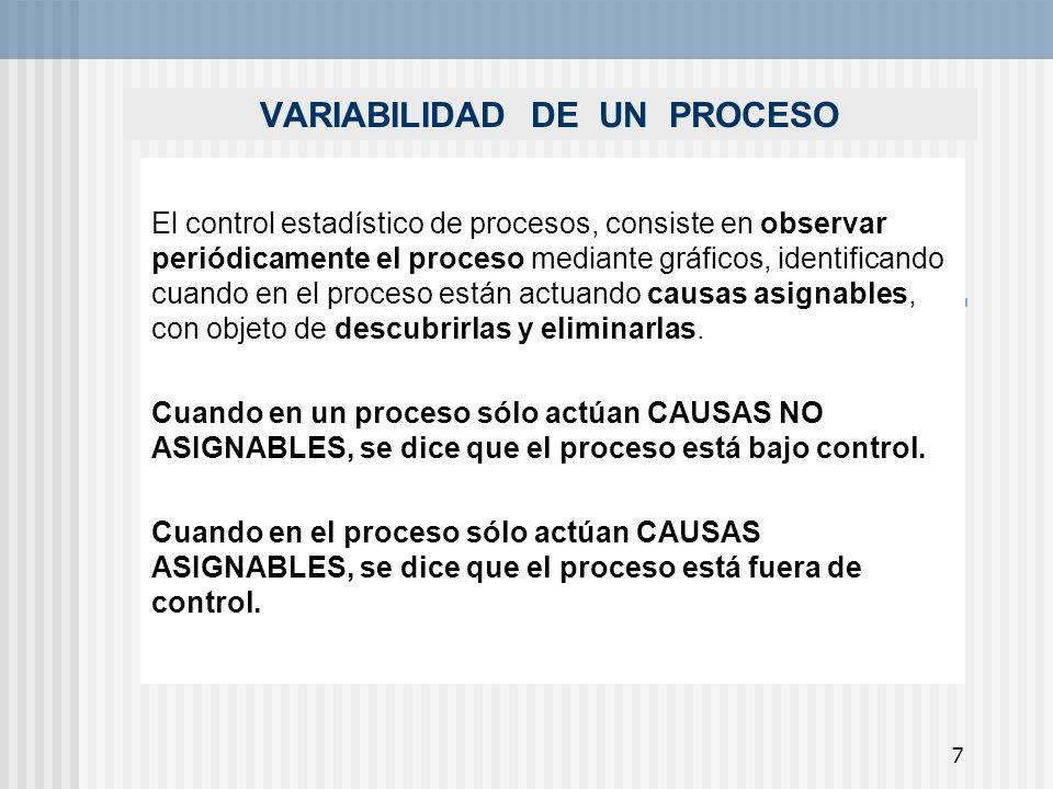 7 VARIABILIDAD DE UN PROCESO El control estadístico de procesos, consiste en observar periódicamente el proceso mediante gráficos, identificando cuand