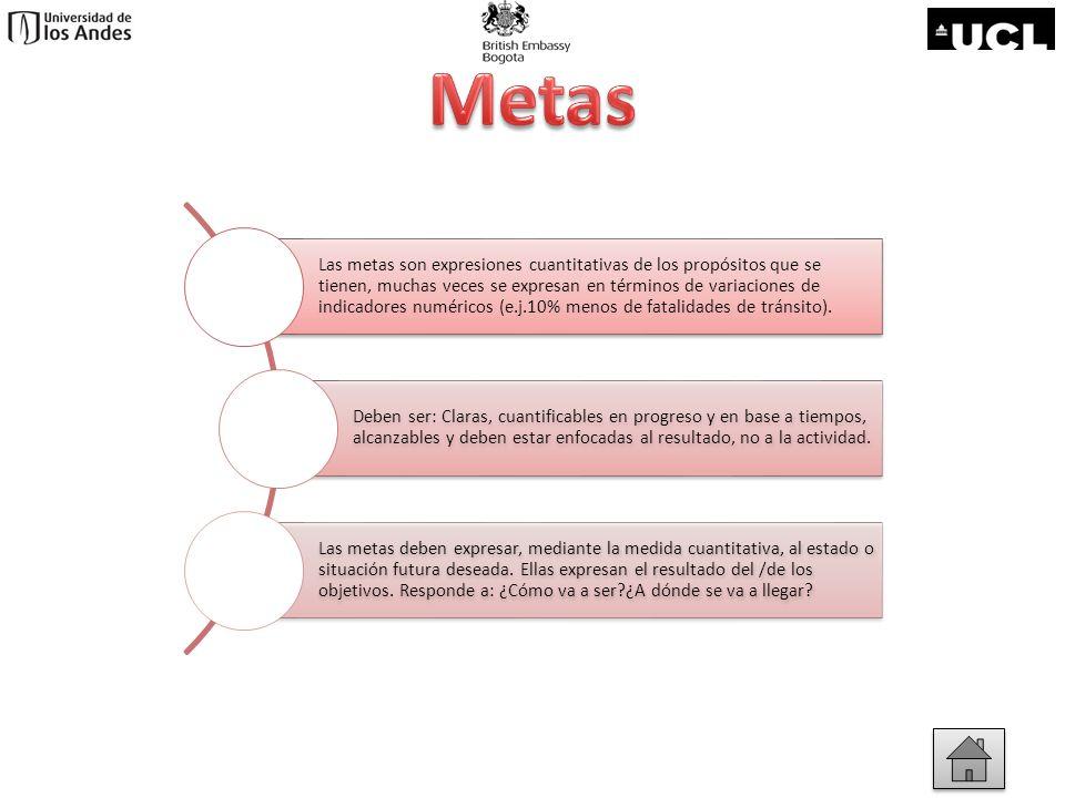 Las metas son expresiones cuantitativas de los propósitos que se tienen, muchas veces se expresan en términos de variaciones de indicadores numéricos