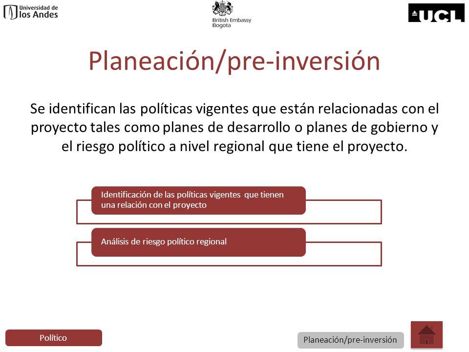 Planeación/pre-inversión Se identifican las políticas vigentes que están relacionadas con el proyecto tales como planes de desarrollo o planes de gobi