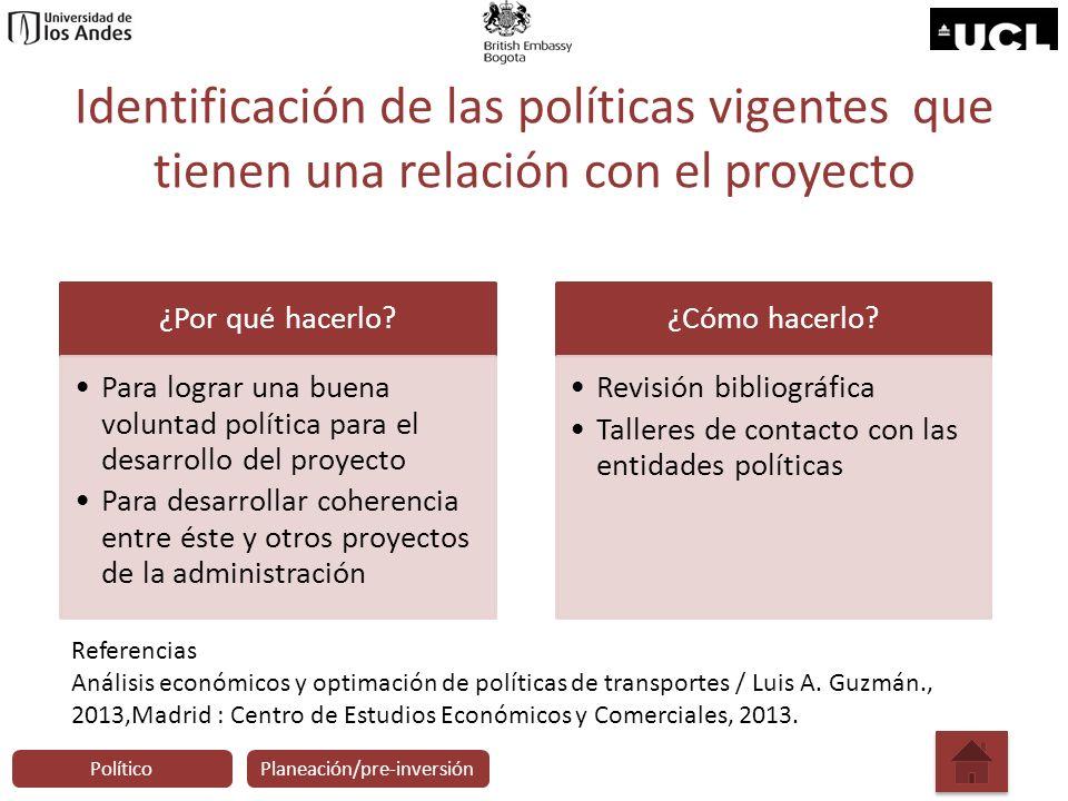 Identificación de las políticas vigentes que tienen una relación con el proyecto ¿Por qué hacerlo? Para lograr una buena voluntad política para el des