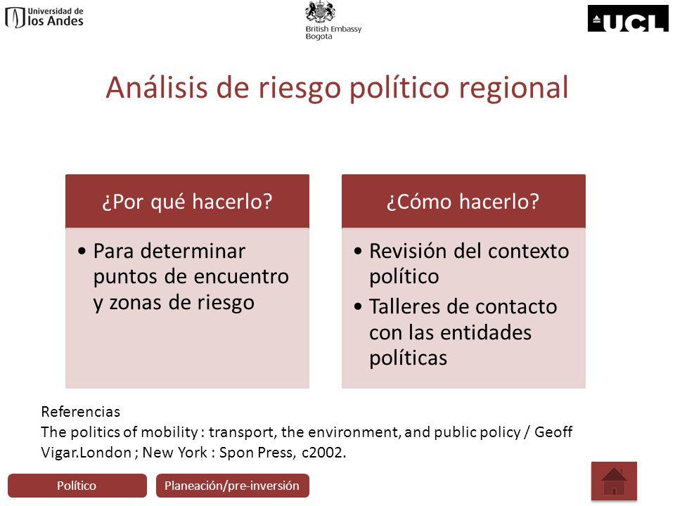 Análisis de riesgo político regional ¿Por qué hacerlo? Para determinar puntos de encuentro y zonas de riesgo ¿Cómo hacerlo? Revisión del contexto polí