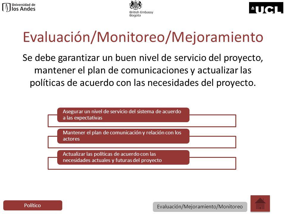 Evaluación/Monitoreo/Mejoramiento Se debe garantizar un buen nivel de servicio del proyecto, mantener el plan de comunicaciones y actualizar las polít