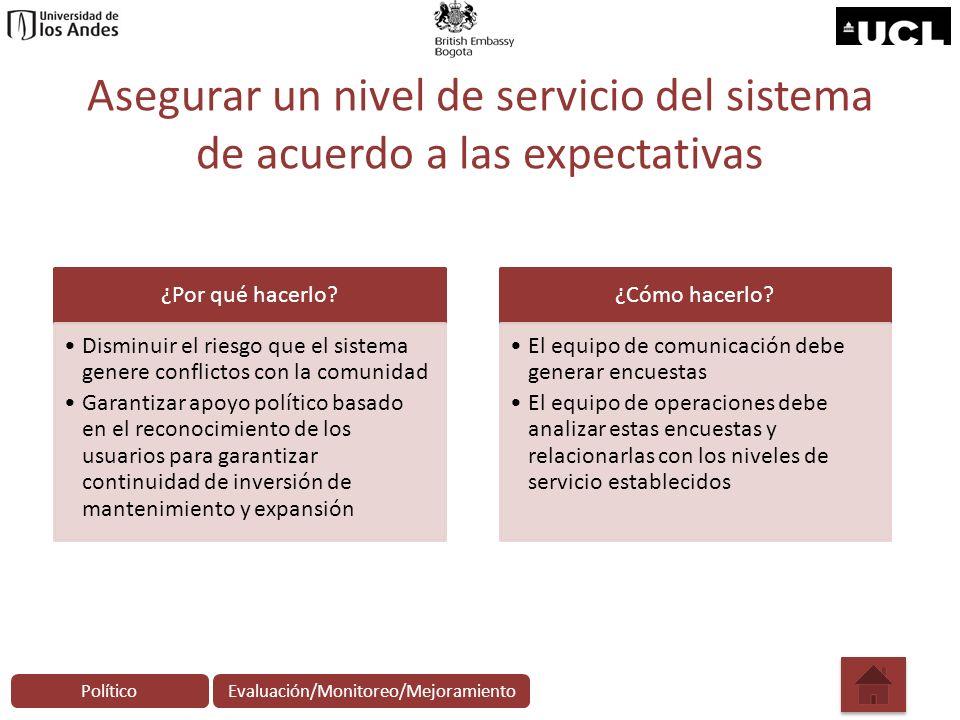 Asegurar un nivel de servicio del sistema de acuerdo a las expectativas ¿Por qué hacerlo? Disminuir el riesgo que el sistema genere conflictos con la