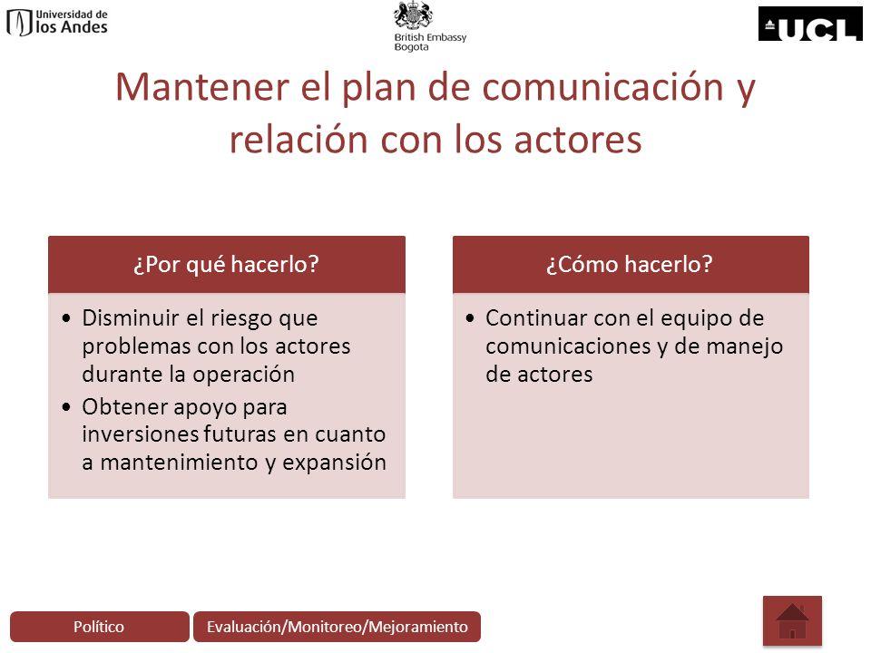Mantener el plan de comunicación y relación con los actores ¿Por qué hacerlo? Disminuir el riesgo que problemas con los actores durante la operación O