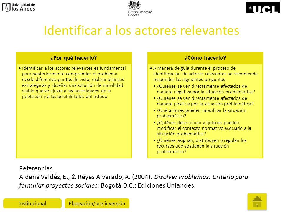 Identificar a los actores relevantes ¿Por qué hacerlo? Identificar a los actores relevantes es fundamental para posteriormente comprender el problema