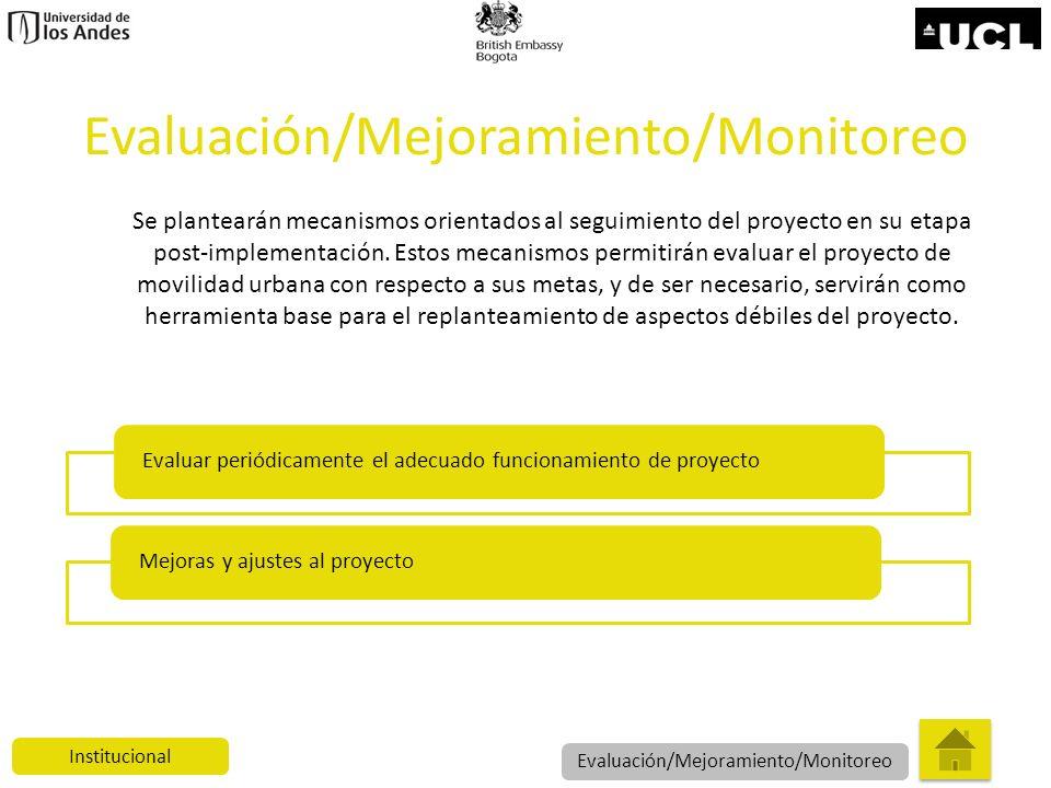 Evaluación/Mejoramiento/Monitoreo Se plantearán mecanismos orientados al seguimiento del proyecto en su etapa post-implementación. Estos mecanismos pe