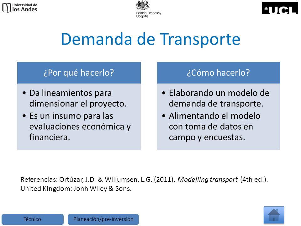 Demanda de Transporte ¿Por qué hacerlo? Da lineamientos para dimensionar el proyecto. Es un insumo para las evaluaciones económica y financiera. ¿Cómo