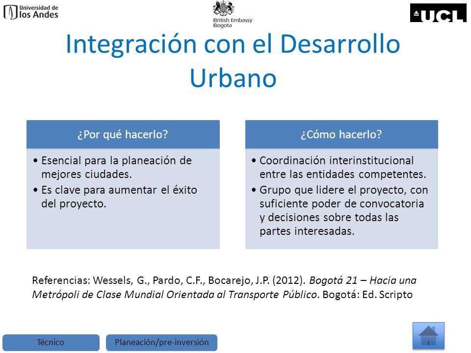 Integración con el Desarrollo Urbano ¿Por qué hacerlo? Esencial para la planeación de mejores ciudades. Es clave para aumentar el éxito del proyecto.