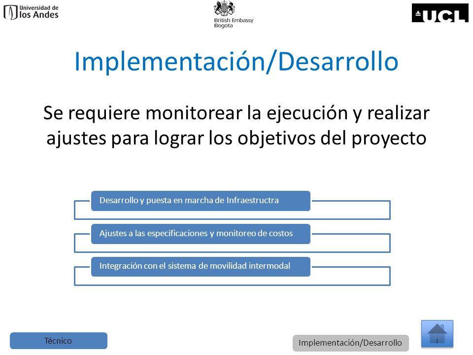 Implementación/Desarrollo Se requiere monitorear la ejecución y realizar ajustes para lograr los objetivos del proyecto Desarrollo y puesta en marcha
