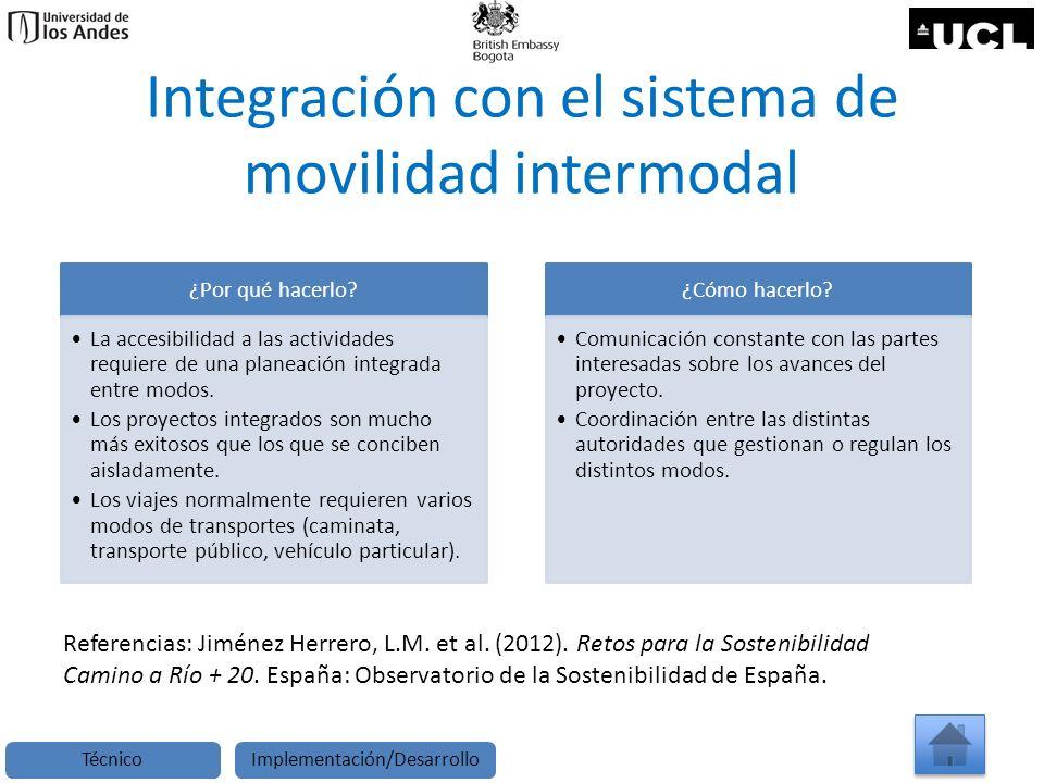 Integración con el sistema de movilidad intermodal ¿Por qué hacerlo? La accesibilidad a las actividades requiere de una planeación integrada entre mod