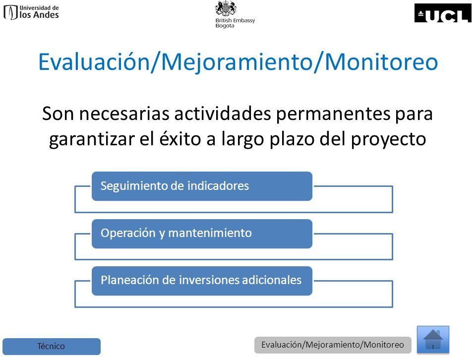 Evaluación/Mejoramiento/Monitoreo Son necesarias actividades permanentes para garantizar el éxito a largo plazo del proyecto Seguimiento de indicadore