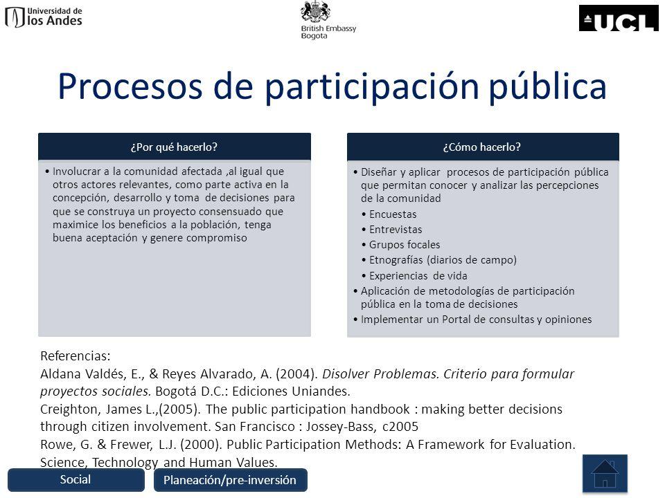 Procesos de participación pública ¿Por qué hacerlo? Involucrar a la comunidad afectada,al igual que otros actores relevantes, como parte activa en la