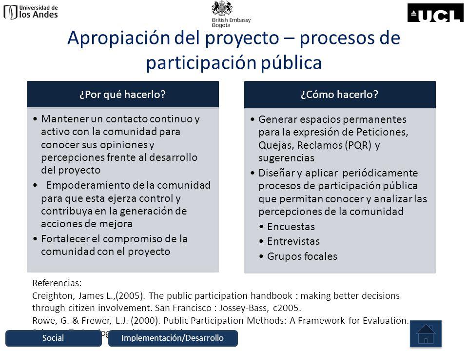 Apropiación del proyecto – procesos de participación pública ¿Por qué hacerlo? Mantener un contacto continuo y activo con la comunidad para conocer su