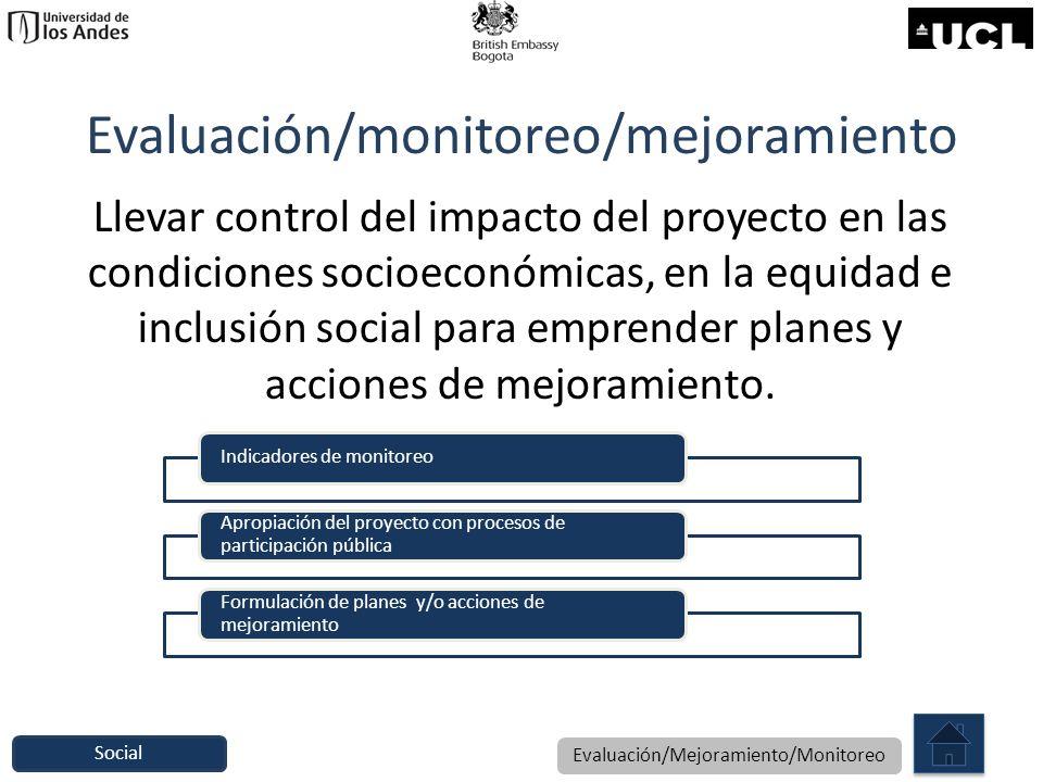 Evaluación/monitoreo/mejoramiento Llevar control del impacto del proyecto en las condiciones socioeconómicas, en la equidad e inclusión social para em