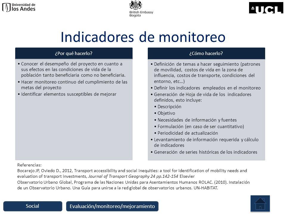 Indicadores de monitoreo ¿Por qué hacerlo? Conocer el desempeño del proyecto en cuanto a sus efectos en las condiciones de vida de la población tanto