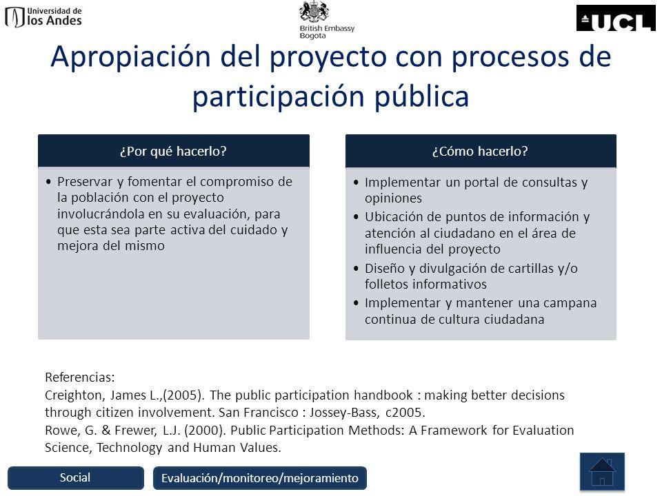 Apropiación del proyecto con procesos de participación pública ¿Por qué hacerlo? Preservar y fomentar el compromiso de la población con el proyecto in