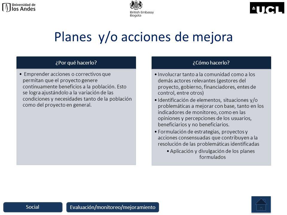 Planes y/o acciones de mejora ¿Por qué hacerlo? Emprender acciones o correctivos que permitan que el proyecto genere continuamente beneficios a la pob