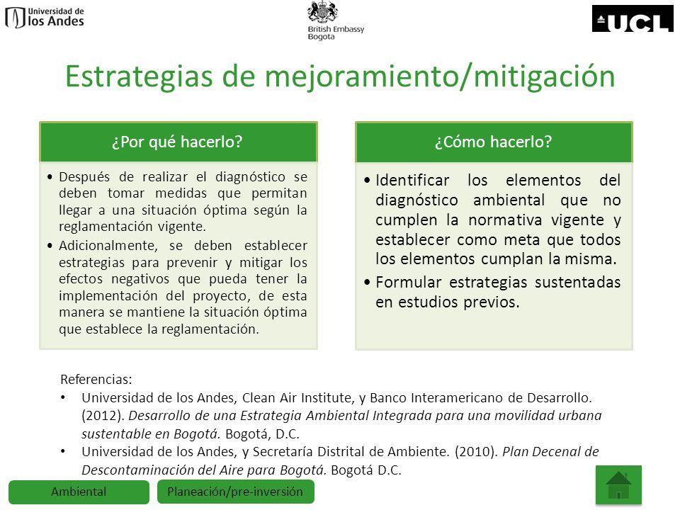 Estrategias de mejoramiento/mitigación ¿Por qué hacerlo? Después de realizar el diagnóstico se deben tomar medidas que permitan llegar a una situación